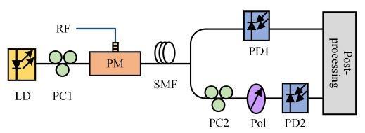 电路 电路图 电子 原理图 519_190