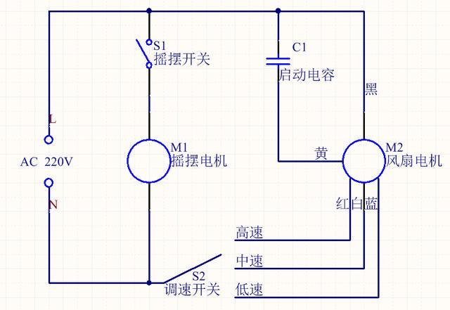 电风扇电机是单相交流电机,它的内部有两个绕组,一个叫运行绕组(也称